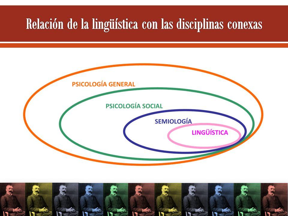 Relación de la lingüística con las disciplinas conexas