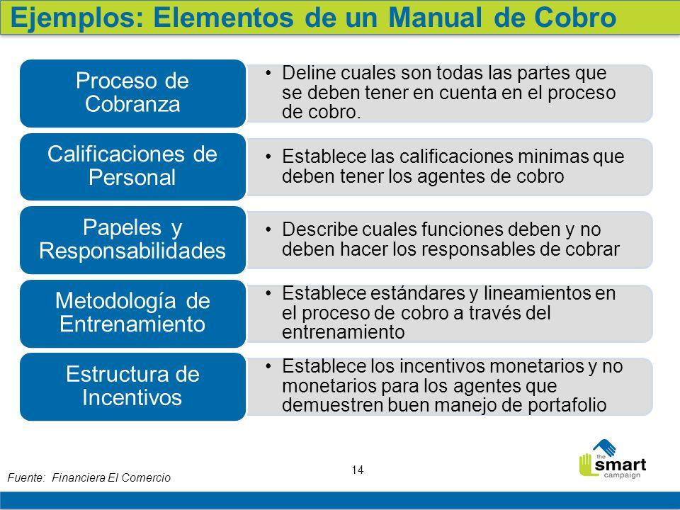 Ejemplos: Elementos de un Manual de Cobro