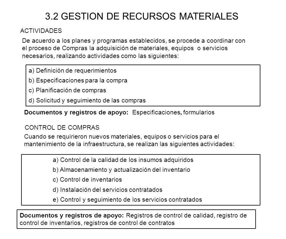 3.2 GESTION DE RECURSOS MATERIALES