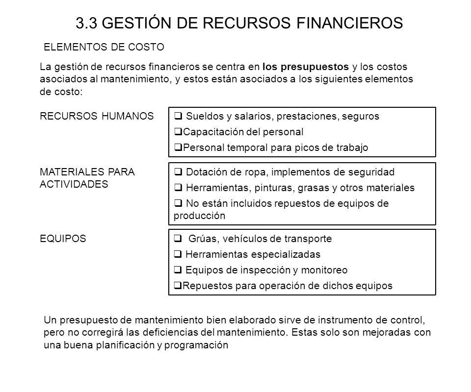 3.3 GESTIÓN DE RECURSOS FINANCIEROS