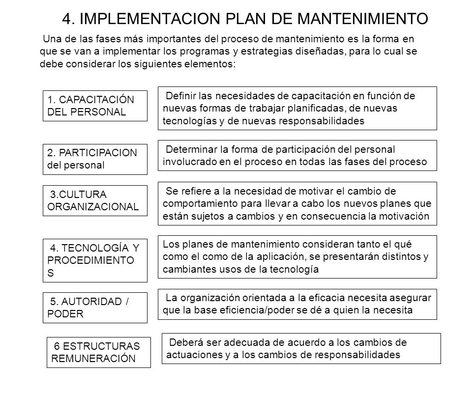 4. IMPLEMENTACION PLAN DE MANTENIMIENTO