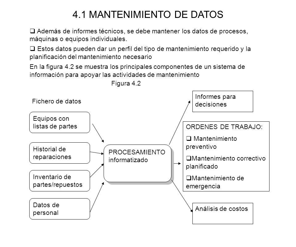 4.1 MANTENIMIENTO DE DATOS