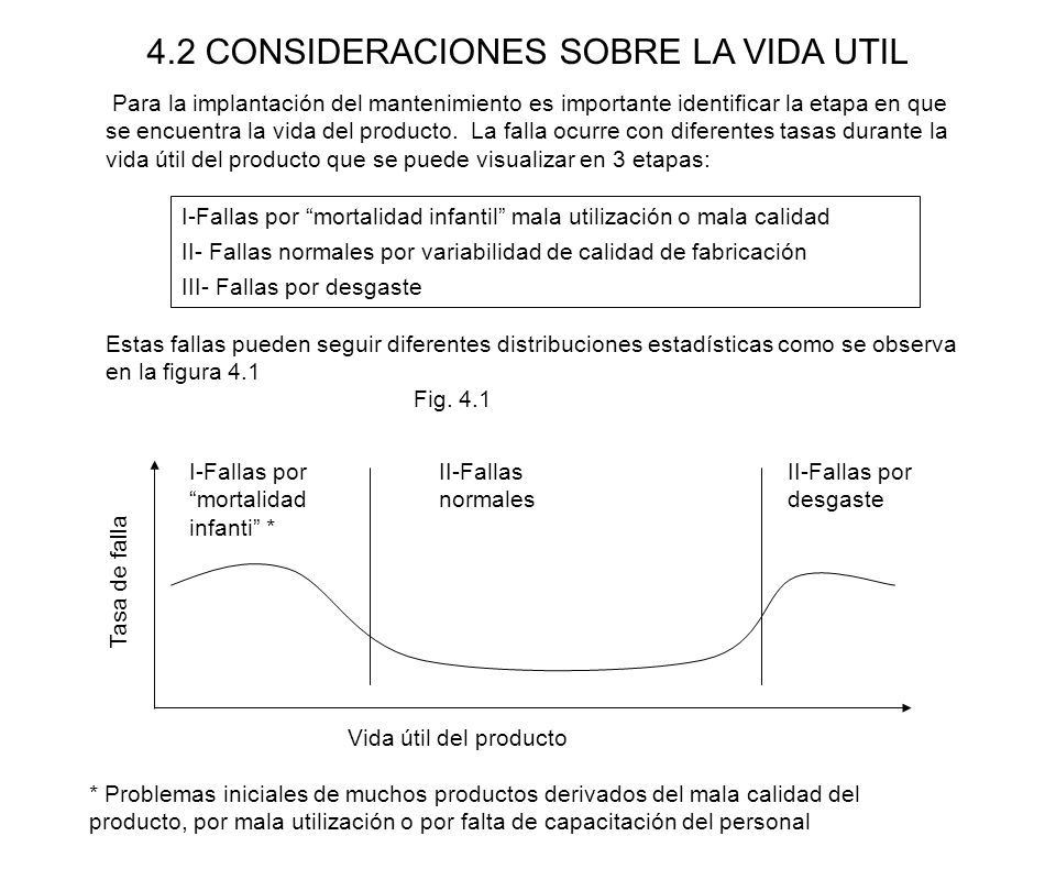 4.2 CONSIDERACIONES SOBRE LA VIDA UTIL