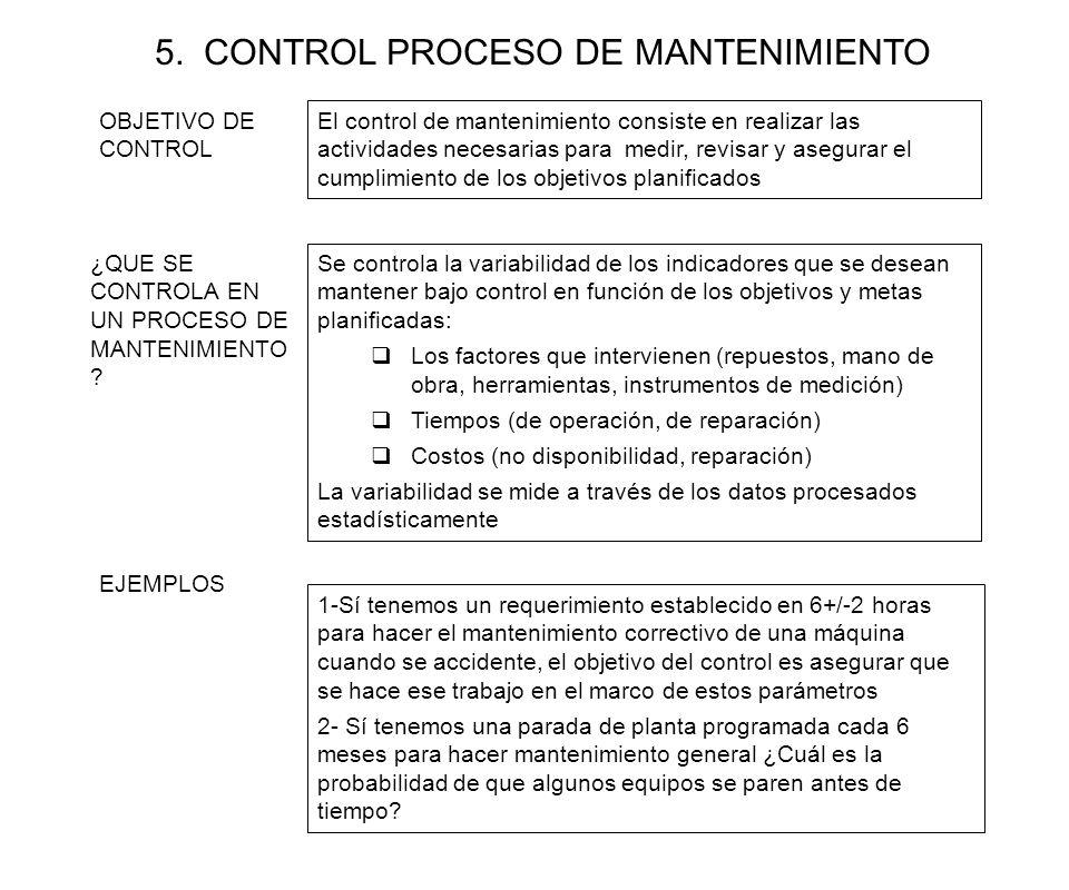 5. CONTROL PROCESO DE MANTENIMIENTO