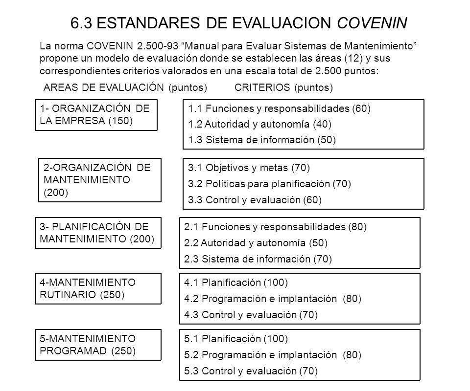 6.3 ESTANDARES DE EVALUACION COVENIN