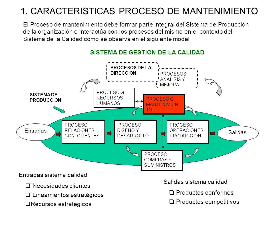 1. CARACTERISTICAS PROCESO DE MANTENIMIENTO