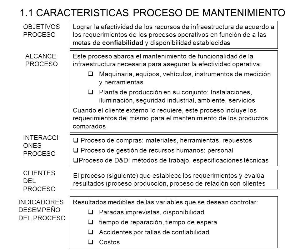 1.1 CARACTERISTICAS PROCESO DE MANTENIMIENTO