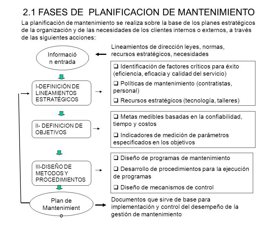 2.1 FASES DE PLANIFICACION DE MANTENIMIENTO