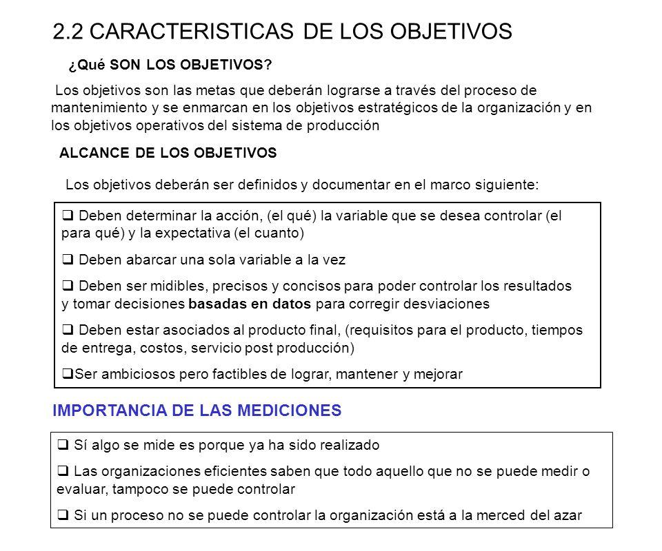 2.2 CARACTERISTICAS DE LOS OBJETIVOS