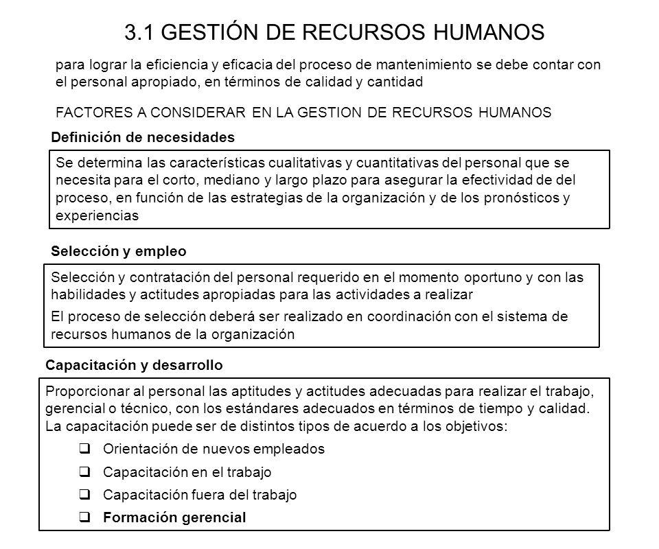 3.1 GESTIÓN DE RECURSOS HUMANOS