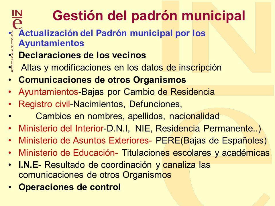 El padr n registro administrativo de poblaci n ppt for Cambios en el ministerio del interior
