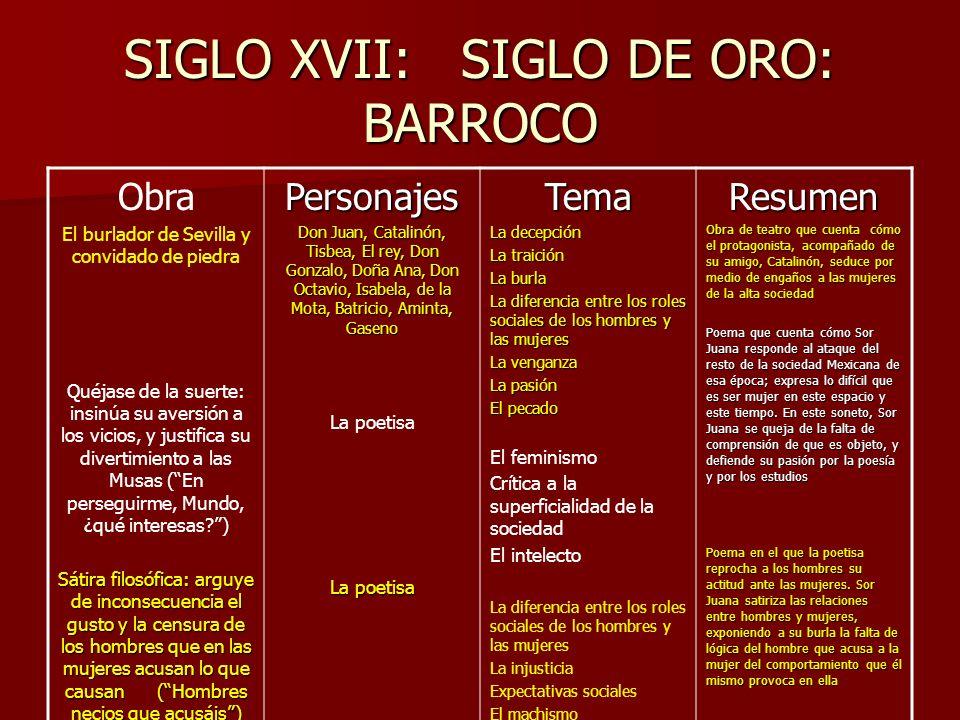 SIGLO XVII: SIGLO DE ORO: BARROCO