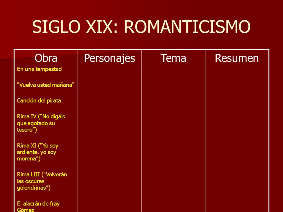 SIGLO XIX: ROMANTICISMO