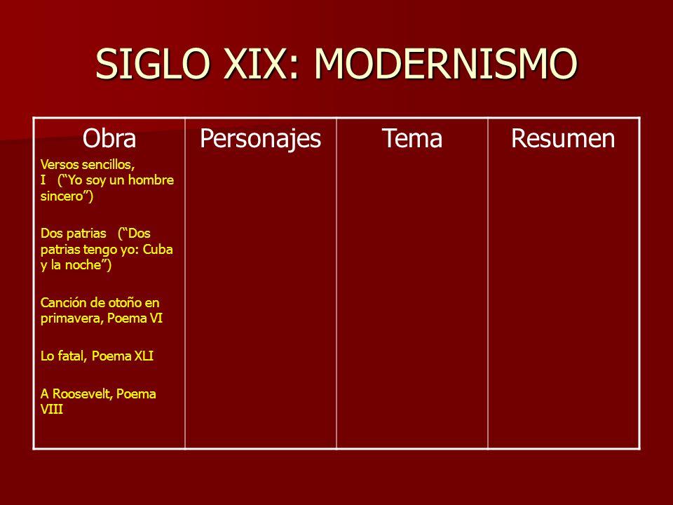 SIGLO XIX: MODERNISMO Obra Personajes Tema Resumen