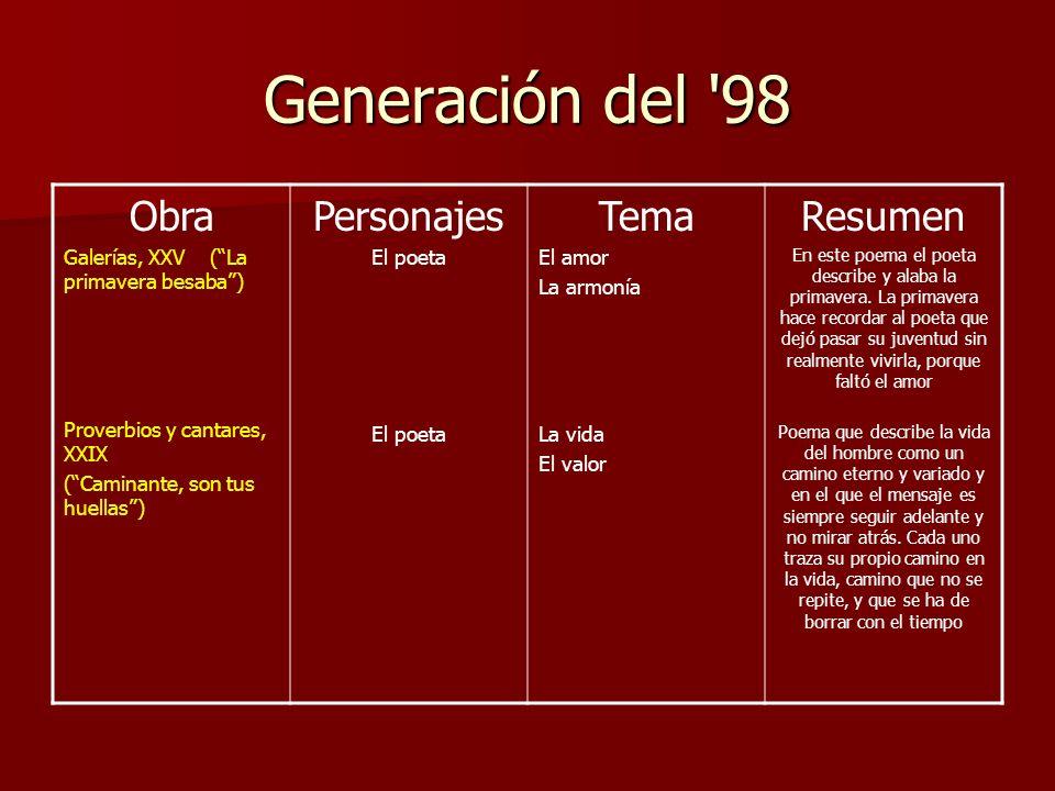 Generación del 98 Obra Personajes Tema Resumen