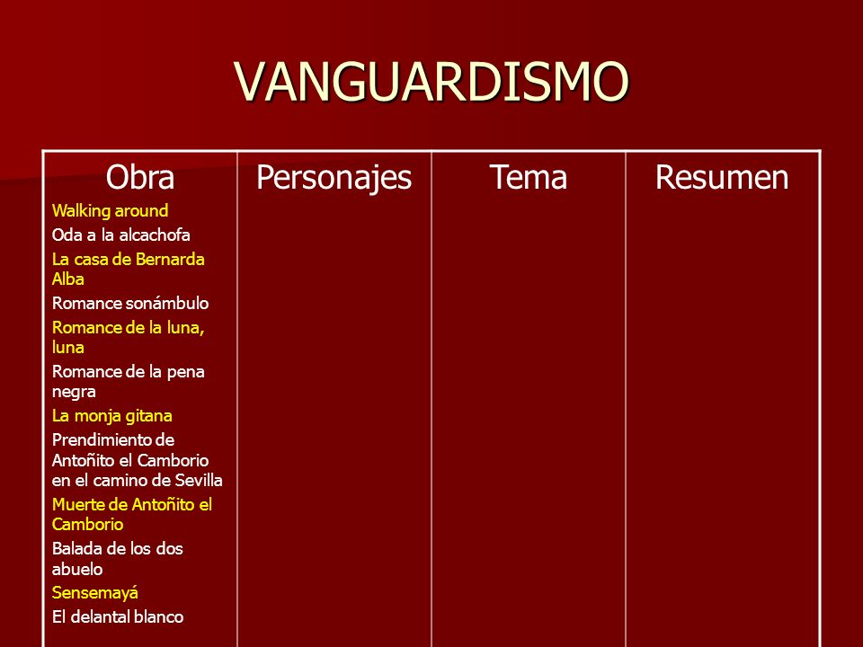 VANGUARDISMO Obra Personajes Tema Resumen Walking around