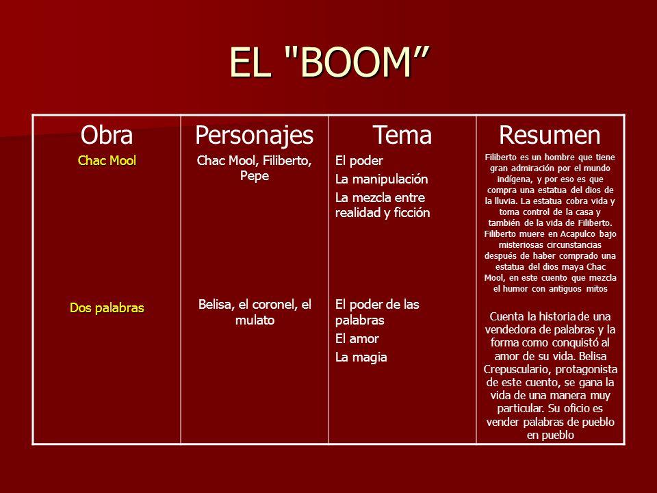 EL BOOM Obra Personajes Tema Resumen Chac Mool Dos palabras