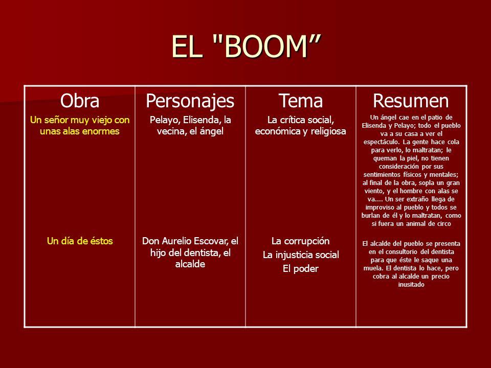 EL BOOM Obra Personajes Tema Resumen