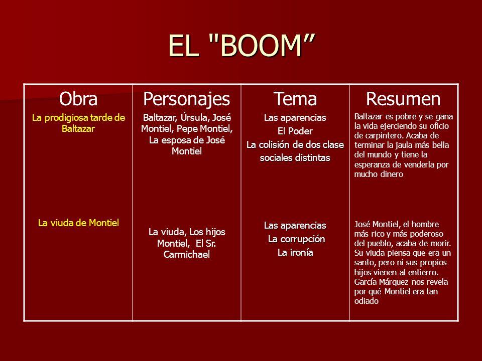 EL BOOM Obra Personajes Tema Resumen La prodigiosa tarde de Baltazar
