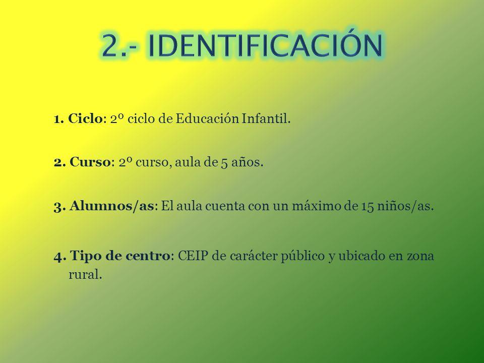 2.- IDENTIFICACIÓN 1. Ciclo: 2º ciclo de Educación Infantil.