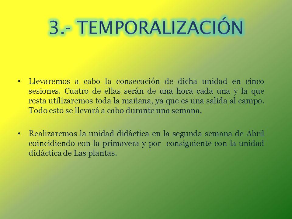 3.- TEMPORALIZACIÓN