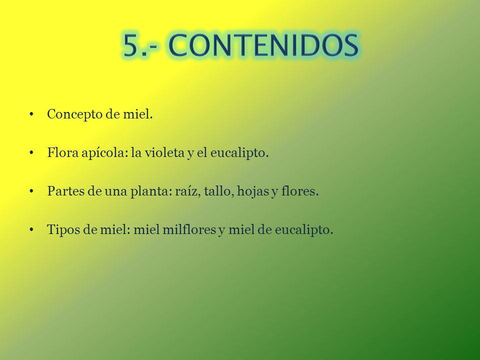 5.- CONTENIDOS Concepto de miel.