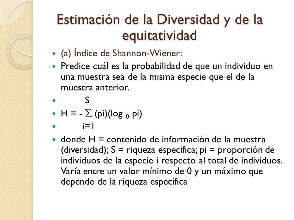 Estimación de la Diversidad y de la equitatividad