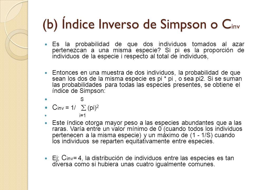(b) Índice Inverso de Simpson o Cinv