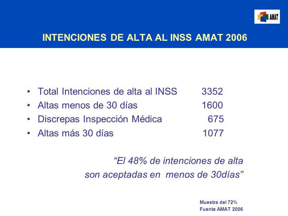 INTENCIONES DE ALTA AL INSS AMAT 2006