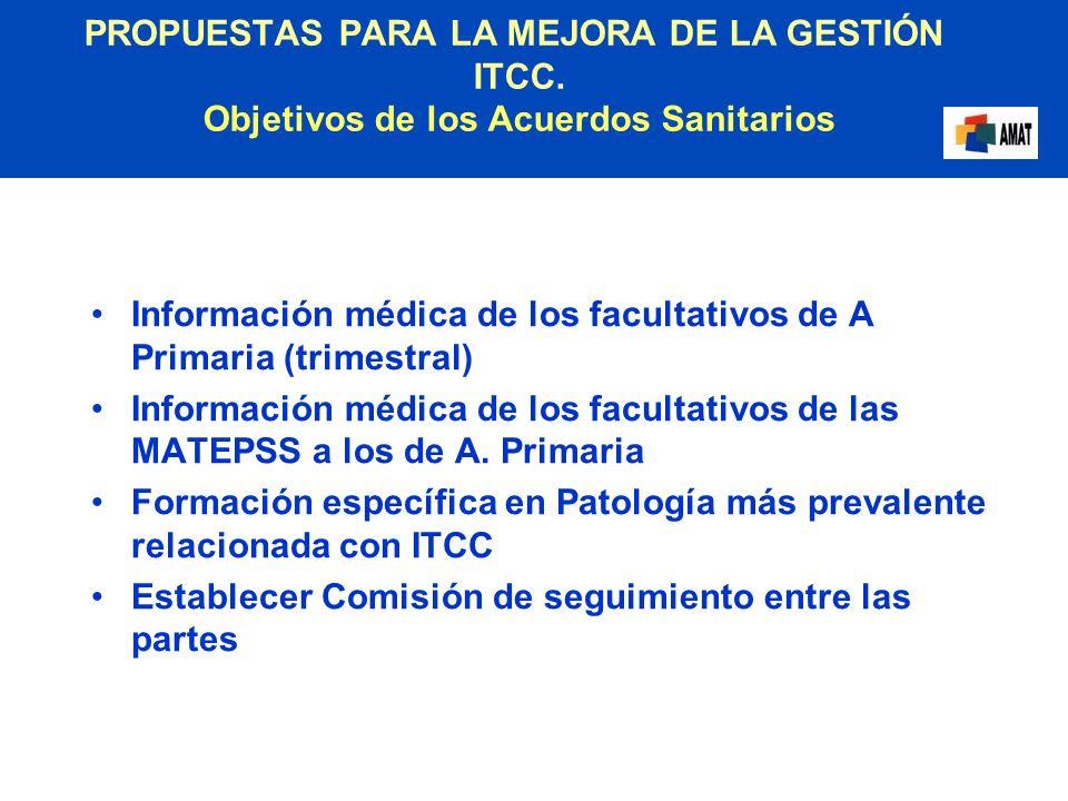 Información médica de los facultativos de A Primaria (trimestral)