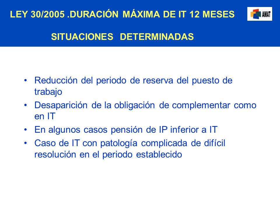 LEY 30/2005 .DURACIÓN MÁXIMA DE IT 12 MESES SITUACIONES DETERMINADAS