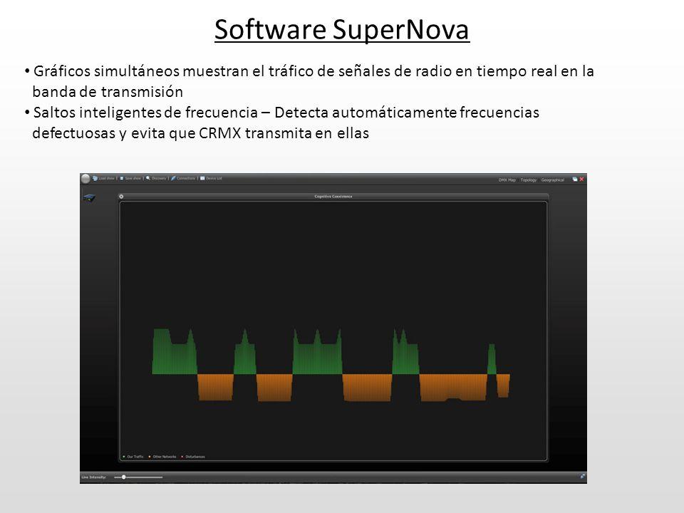 Software SuperNova Gráficos simultáneos muestran el tráfico de señales de radio en tiempo real en la.