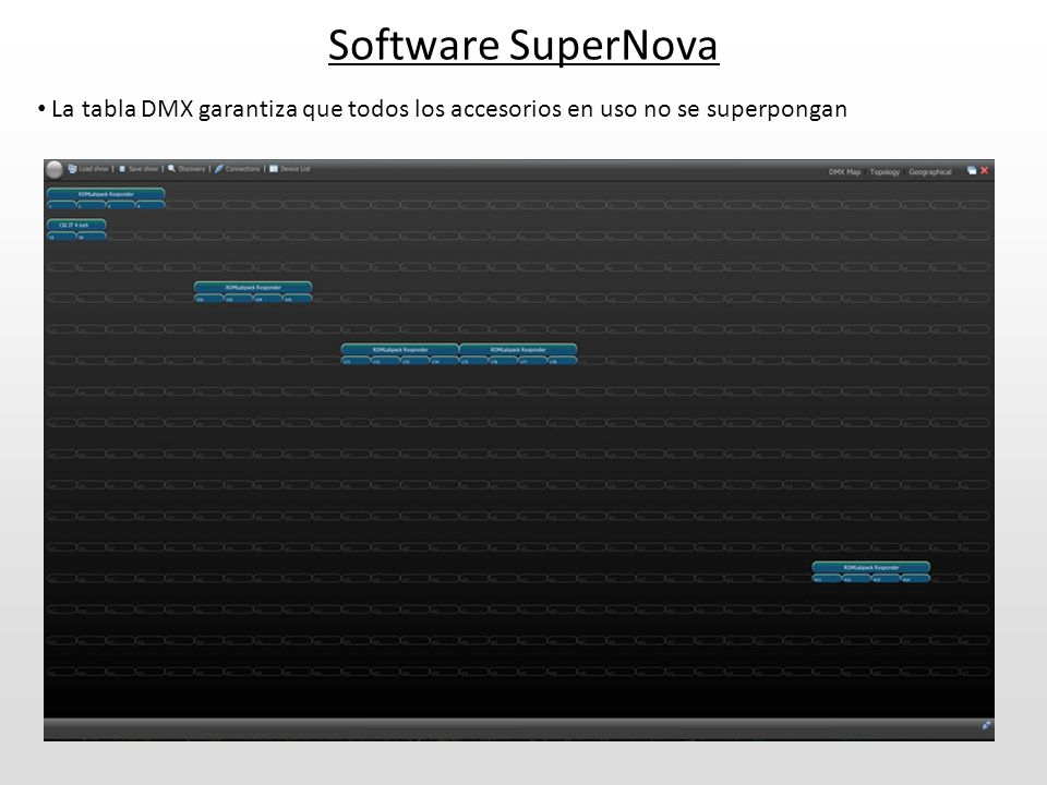 Software SuperNova La tabla DMX garantiza que todos los accesorios en uso no se superpongan