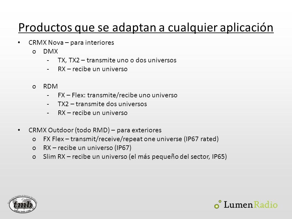 Productos que se adaptan a cualquier aplicación