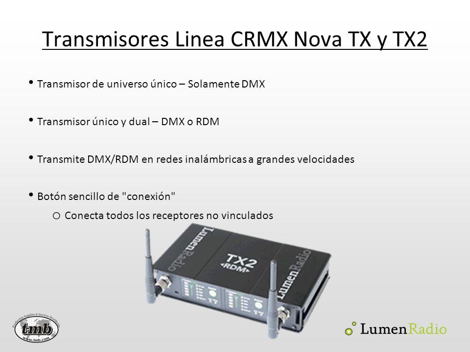Transmisores Linea CRMX Nova TX y TX2