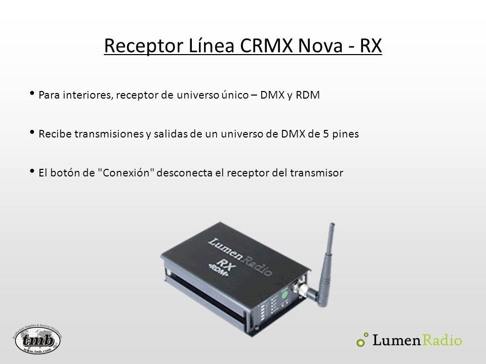 Receptor Línea CRMX Nova - RX