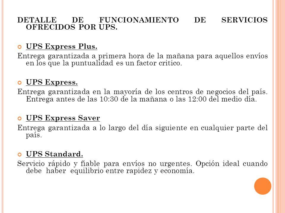 DETALLE DE FUNCIONAMIENTO DE SERVICIOS OFRECIDOS POR UPS.