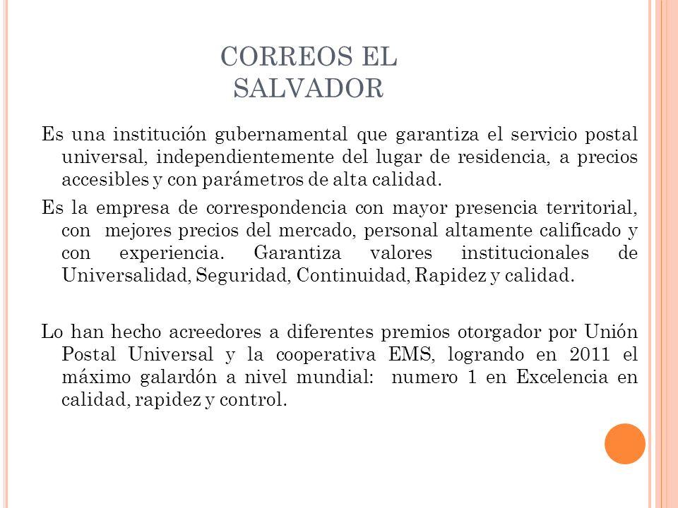 CORREOS EL SALVADOR