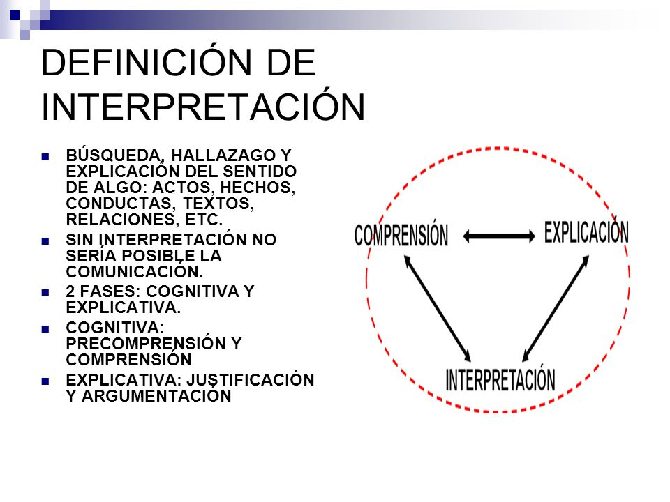 DEFINICIÓN DE INTERPRETACIÓN
