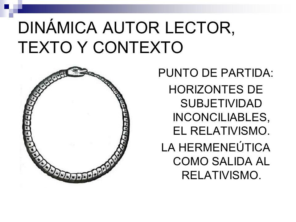 DINÁMICA AUTOR LECTOR, TEXTO Y CONTEXTO