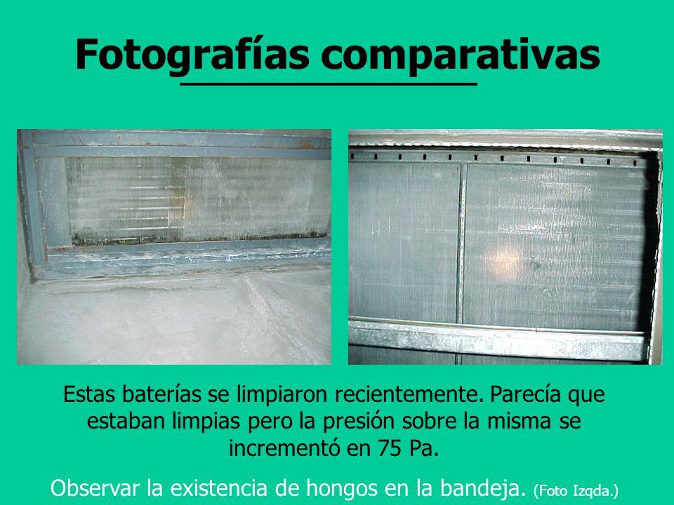 Fotografías comparativas