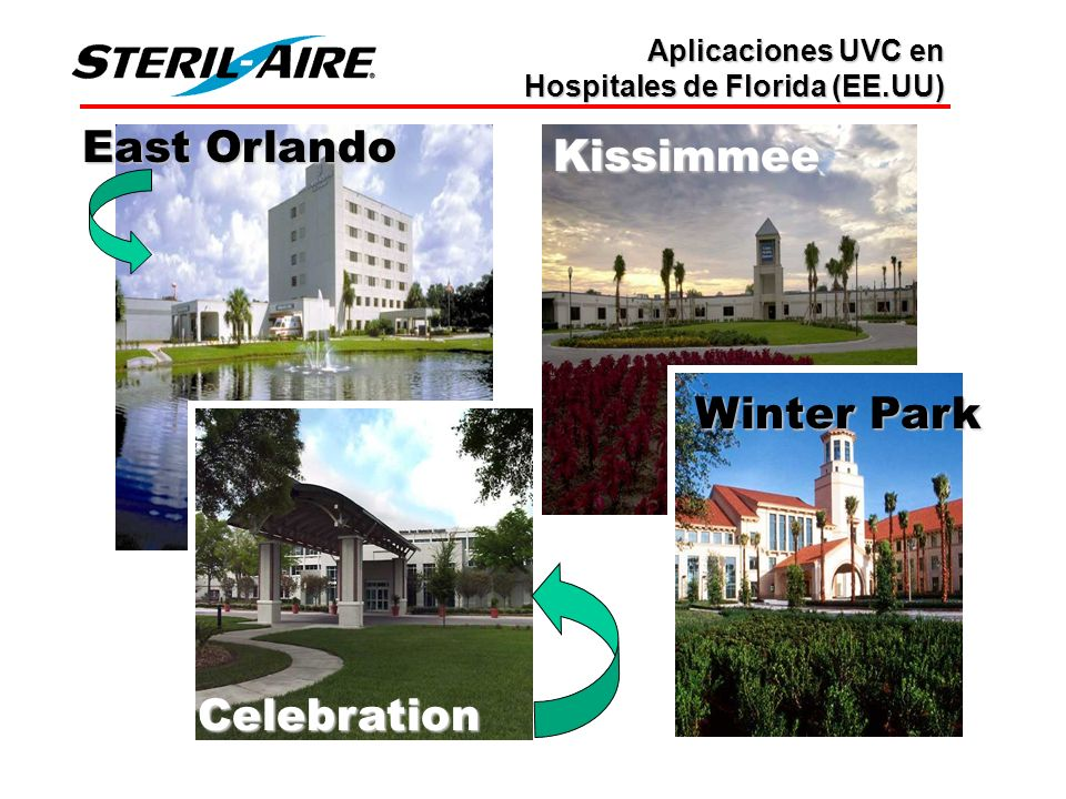 East Orlando Kissimmee Winter Park Celebration Aplicaciones UVC en