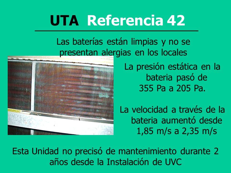 UTA Referencia 42 Las baterías están limpias y no se presentan alergias en los locales. La presión estática en la bateria pasó de.