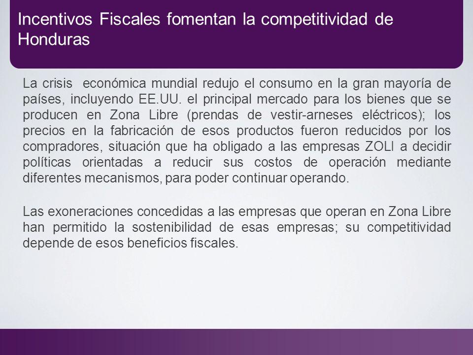 Incentivos Fiscales fomentan la competitividad de Honduras