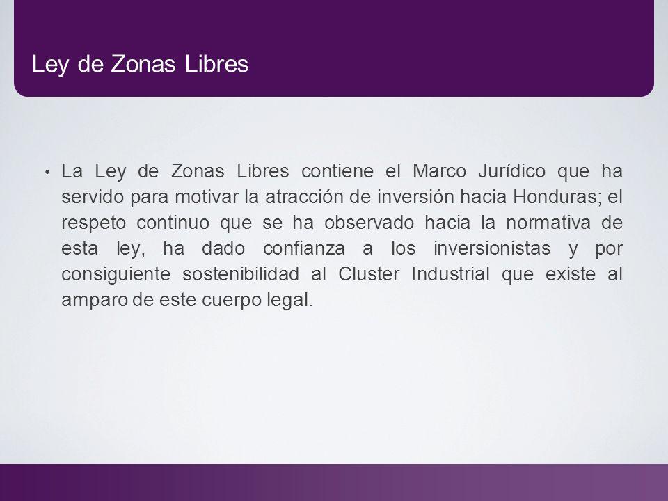 Ley de Zonas Libres