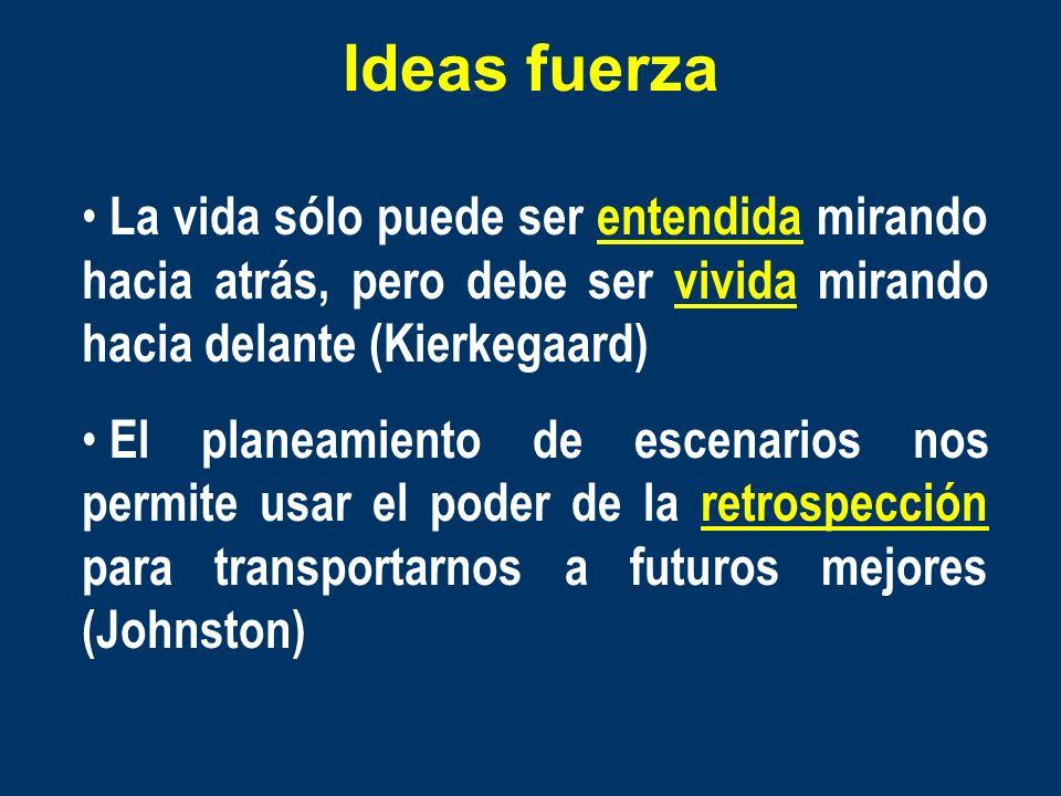 Ideas fuerza La vida sólo puede ser entendida mirando hacia atrás, pero debe ser vivida mirando hacia delante (Kierkegaard)