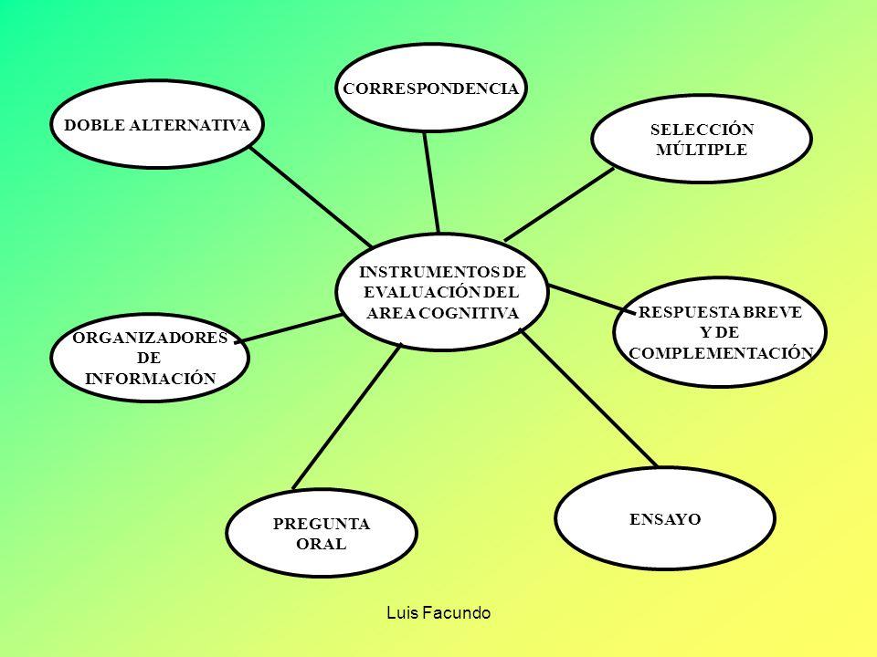 CORRESPONDENCIADOBLE ALTERNATIVA. SELECCIÓN. MÚLTIPLE. INSTRUMENTOS DE. EVALUACIÓN DEL. AREA COGNITIVA.