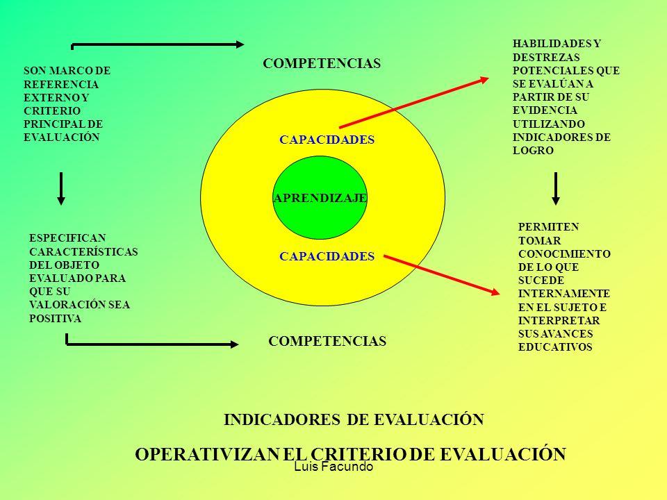 OPERATIVIZAN EL CRITERIO DE EVALUACIÓN
