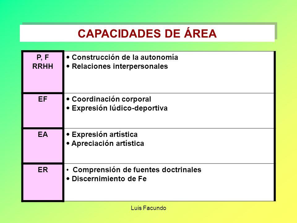 CAPACIDADES DE ÁREA P, F RRHH Construcción de la autonomía