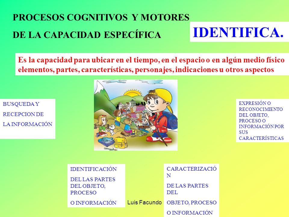 IDENTIFICA. PROCESOS COGNITIVOS Y MOTORES DE LA CAPACIDAD ESPECÍFICA